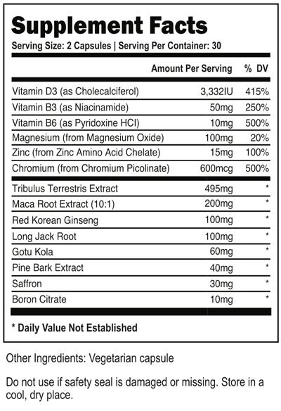 mandrotest ingredients